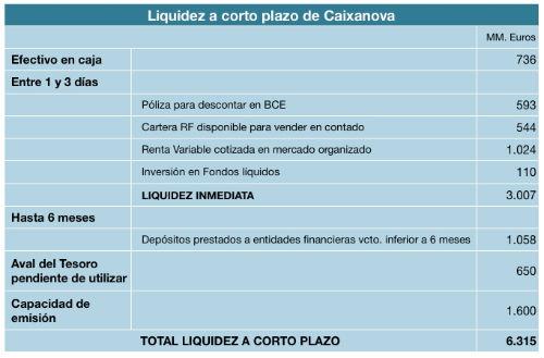 2010-01-12_-_Cuadro_liquidez