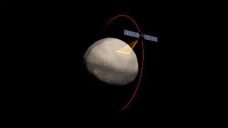vestaorbit_300/NASA